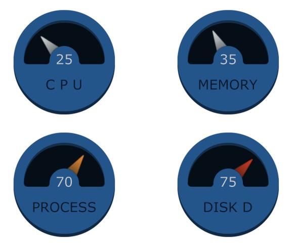 Big Meter Pro 3.0 - Παρακολουθήστε τη CPU, τη Ram και σκληρό δίσκο του υπολογιστή σας Scree133