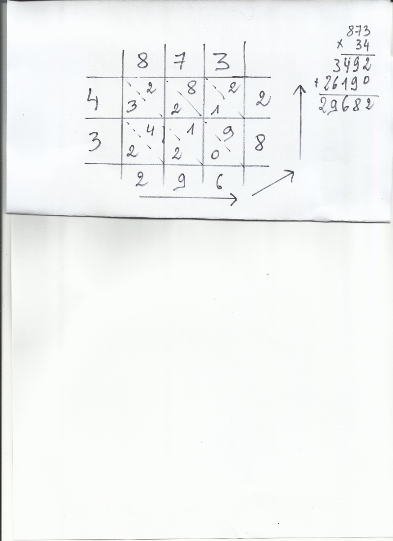 Multiplication japonaise: bluffant! Multip12
