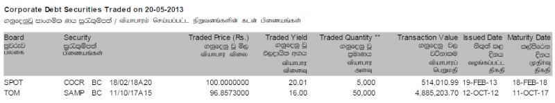 Secondary market for Debentures.. 20052011