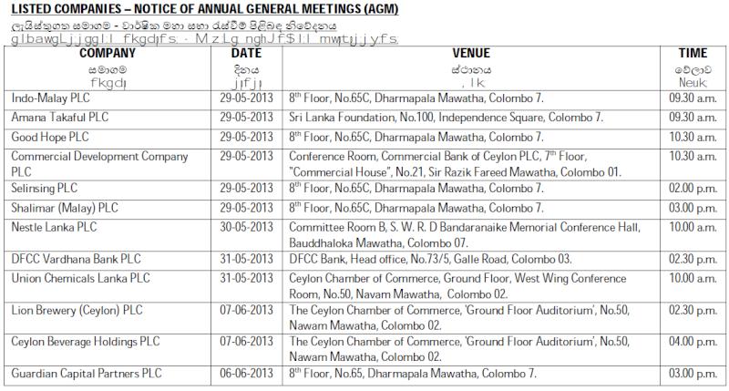 Trade Summary Market - 16/05/2013 Agm10