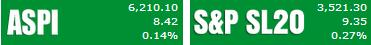 Trade Summary Market - 08/05/2013 Aspi20