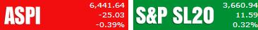 Trade Summary Market - 21/05/2013 Aspi29