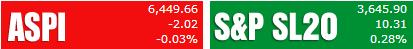Trade Summary Market - 04/06/2013 Aspi37