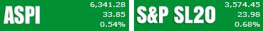 Trade Summary Market - 10/06/2013 Aspi41