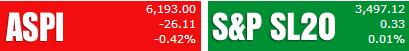 Trade Summary Market - 18/06/2013 Aspi47