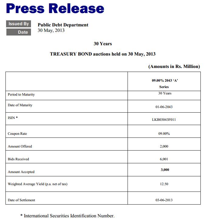 Sri Lanka raises Rs. 3 billion by selling 30 years bonds Cbsl14