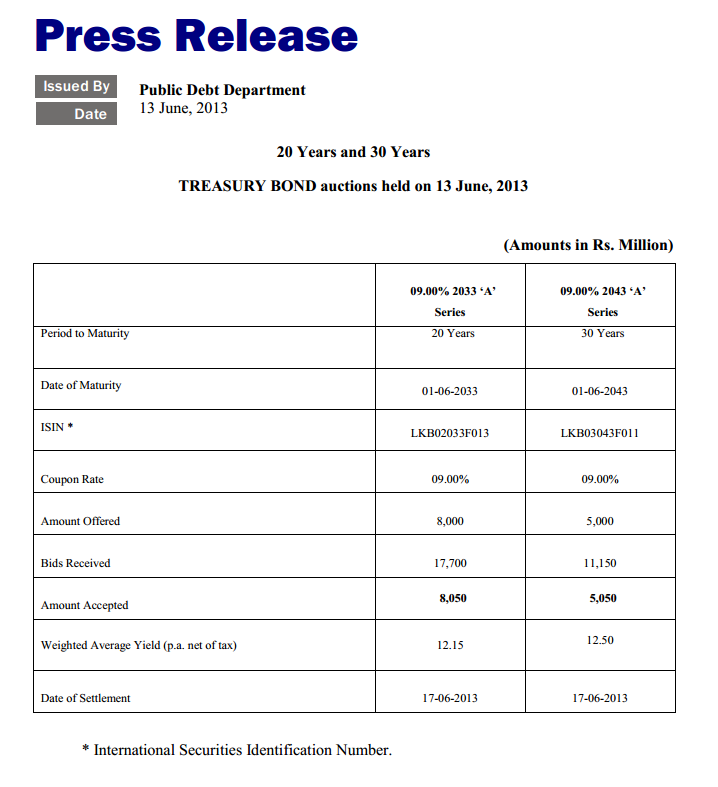Sri Lanka sells 20-year bonds at 12.15-pct Cbsl17