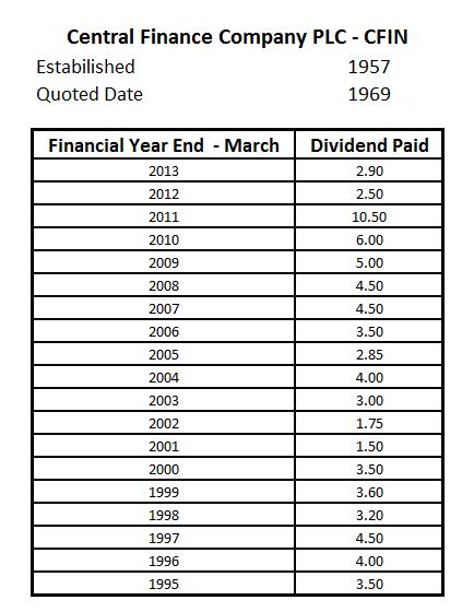 Stock Market Calendar - Page 17 Cfin11