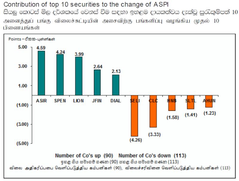 Trade Summary Market - 23/04/2013 Cont11