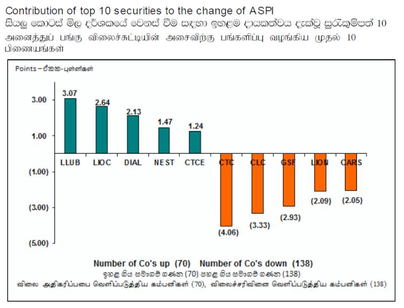 Trade Summary Market - 30/04/2013 Cont16