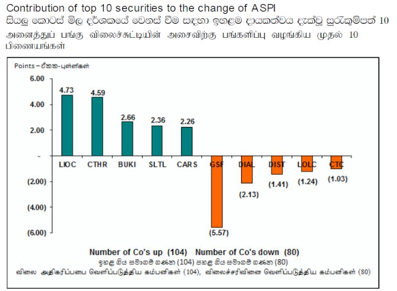 Trade Summary Market - 02/05/2013 Cont17