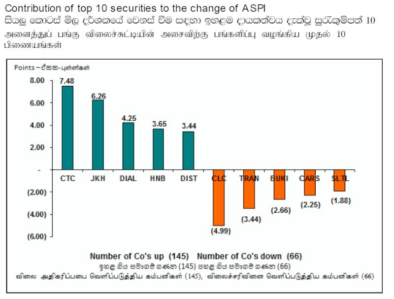 Trade Summary Market - 03/05/2013 Cont18