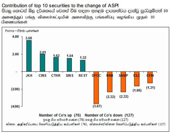 Trade Summary Market - 13/05/2013 Cont25