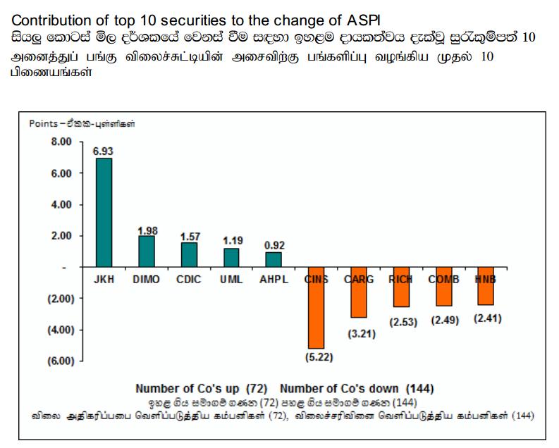 Trade Summary Market - 14/05/2013 Cont26
