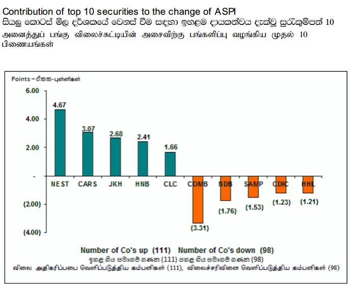 Trade Summary Market - 15/05/2013 Cont27