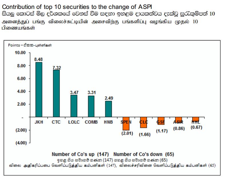 Trade Summary Market - 16/05/2013 Cont28