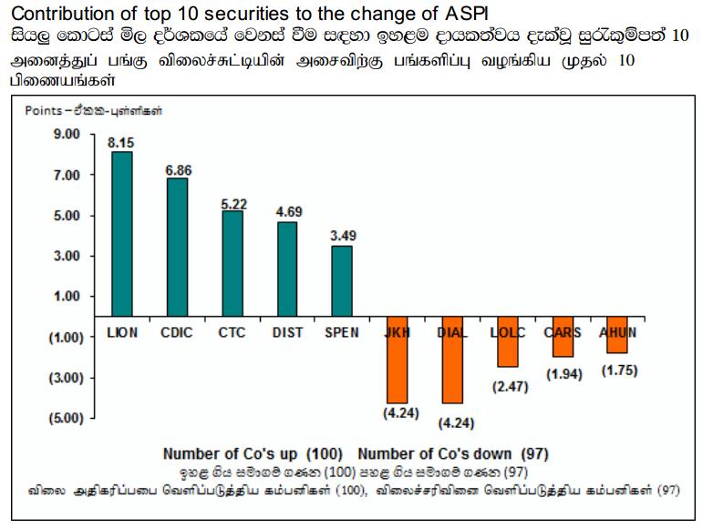 Trade Summary Market - 22/05/2013 Cont33