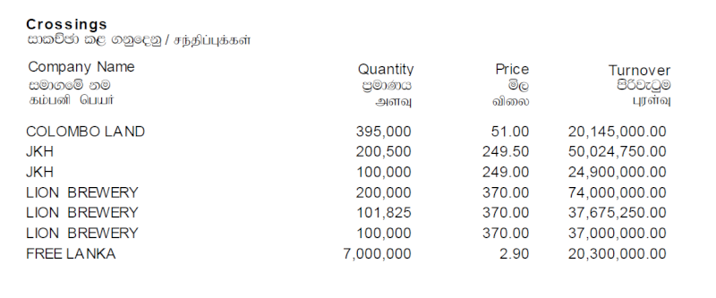 Trade Summary Market - 26/04/2013 Cross13