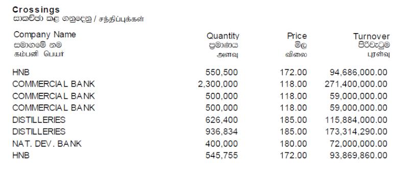 Trade Summary Market - 09/05/2013 Cross20