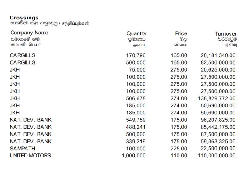 Trade Summary Market - 15/05/2013 Cross23