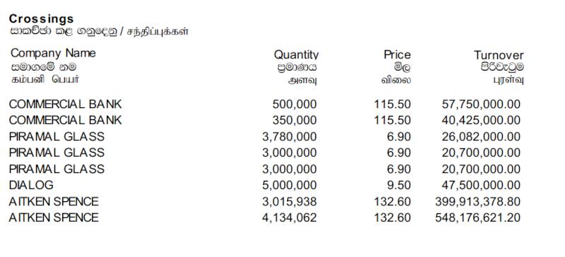 Trade Summary Market - 16/05/2013 Cross24