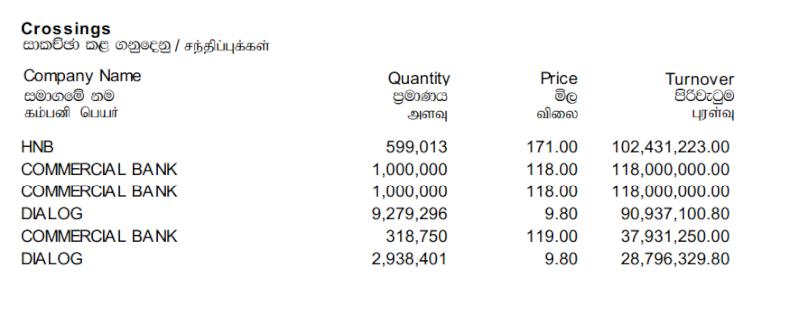 Trade Summary Market - 17/05/2013 Cross25