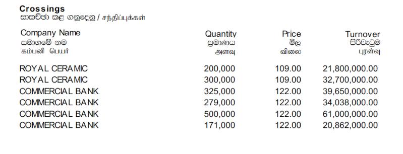 Trade Summary Market - 20/05/2013 Cross26