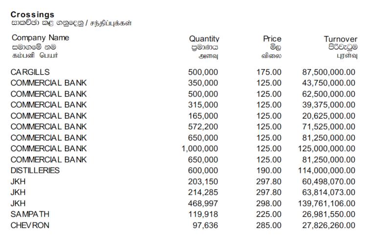 Trade Summary Market - 21/05/2013 Cross27