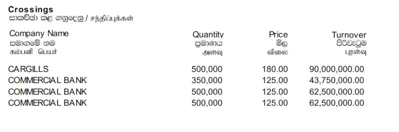Trade Summary Market - 22/05/2013 Cross28