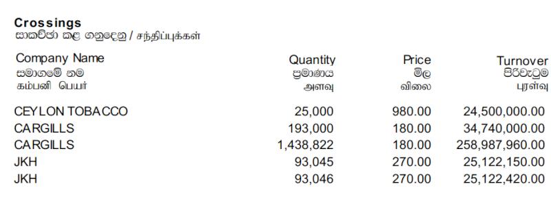 Trade Summary Market - 10/06/2013 Cross39