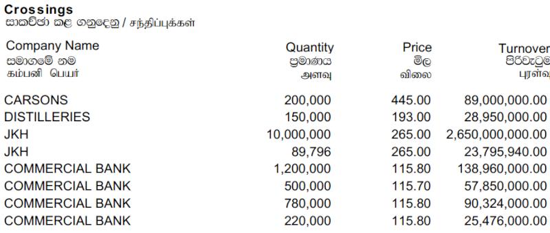 Trade Summary Market - 20/06/2013 Cross48
