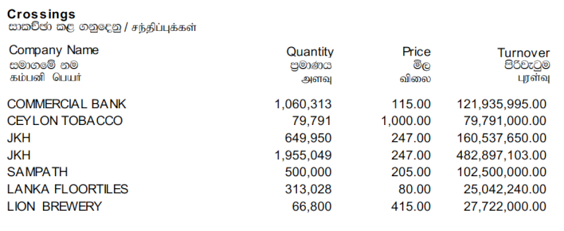 Trade Summary Market - 27/06/2013 Cross52
