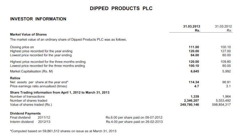 15-May-2013 Interim financial statements & Press Release 31-03-2013 - DIPD Dipd110