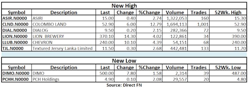 Trade Summary Market - 26/04/2013 Hilo13