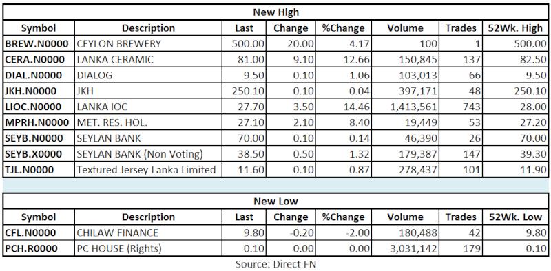 Trade Summary Market - 02/05/2013 Hilo16