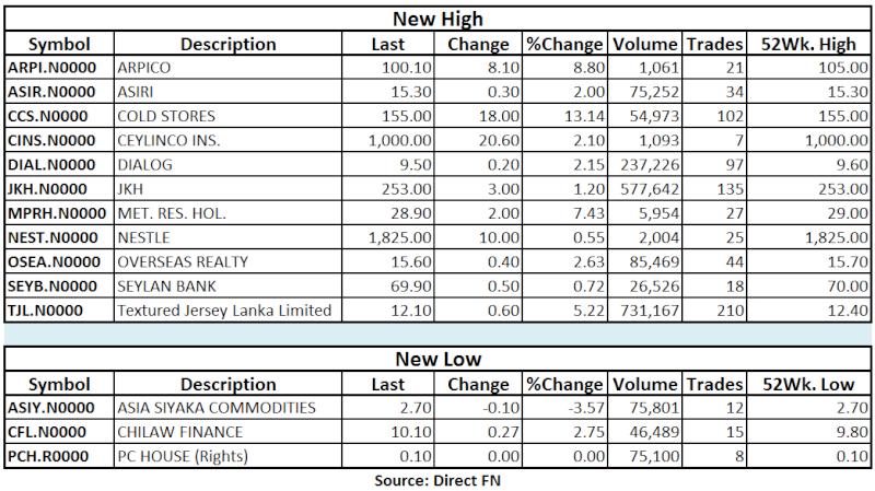 Trade Summary Market - 03/05/2013 Hilo17