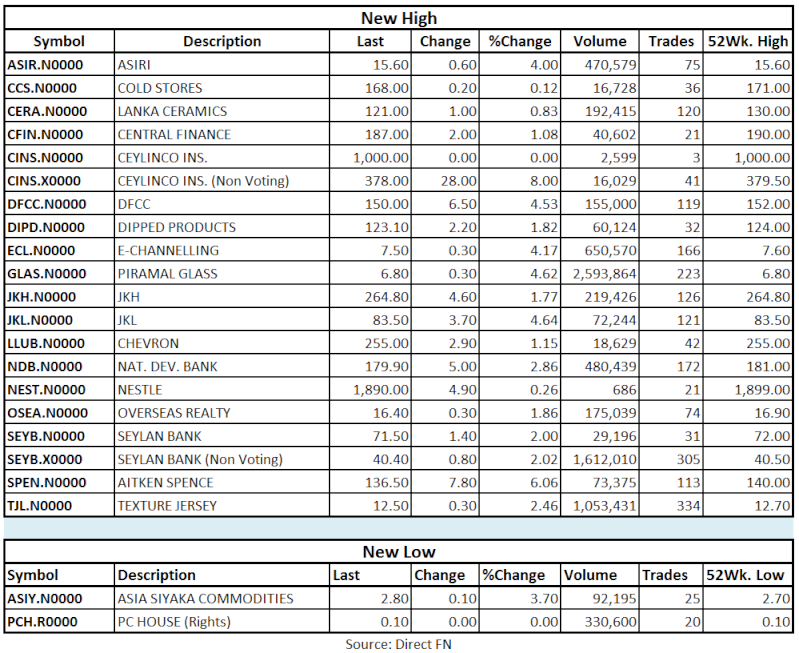 Trade Summary Market - 07/05/2013 Hilo18