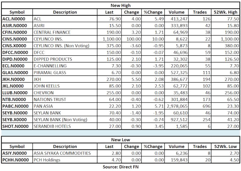 Trade Summary Market - 08/05/2013 Hilo19