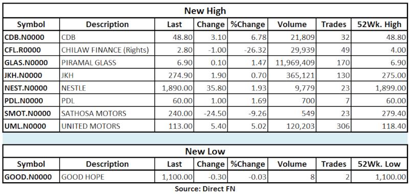 Trade Summary Market - 15/05/2013 Hilo20