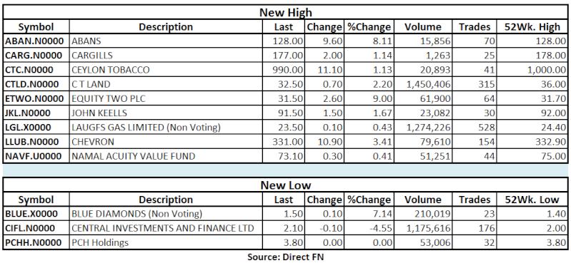 Trade Summary Market - 31/05/2013 Hilo29