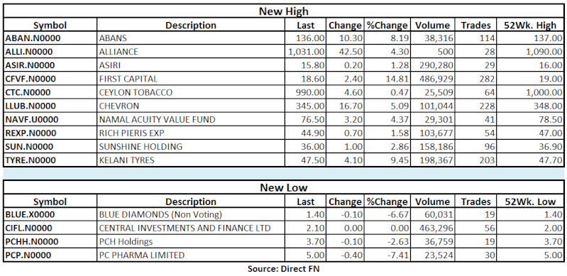 Trade Summary Market - 03/06/2013 Hilo30