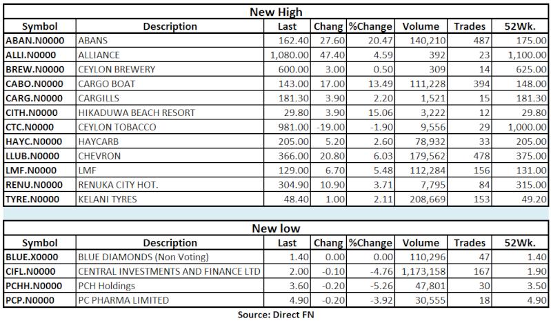 Trade Summary Market - 04/06/2013 Hilo31