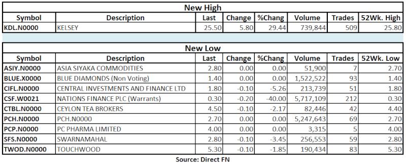 Trade Summary Market - 11/06/2013 Hilo35