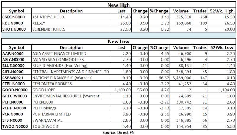 Trade Summary Market - 12/06/2013 Hilo36