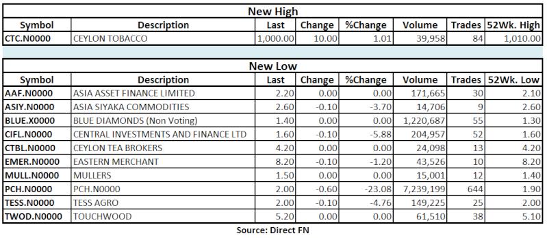 Trade Summary Market - 18/06/2013 Hilo37