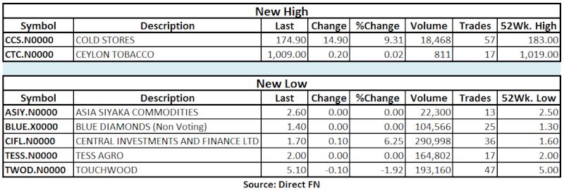 Trade Summary Market - 20/06/2013 Hilo39