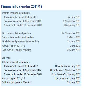 When is JKH annual report released?  Jkh10