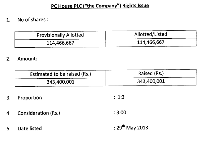29-May-2013 PC House  Notification on the Listing of Shares - Right Issues  Pch10