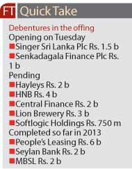 With Singer, Senkadagala raising Rs. 2.5 b, debt market awaits HNB's Rs. 2 b issue Untitl10