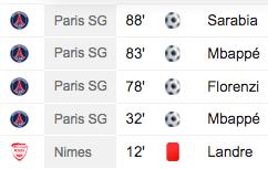Championnat de France de football LIGUE 1 -2020 -2021 - Page 6 Cap10047